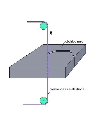 Ribolov na jadranu pdf